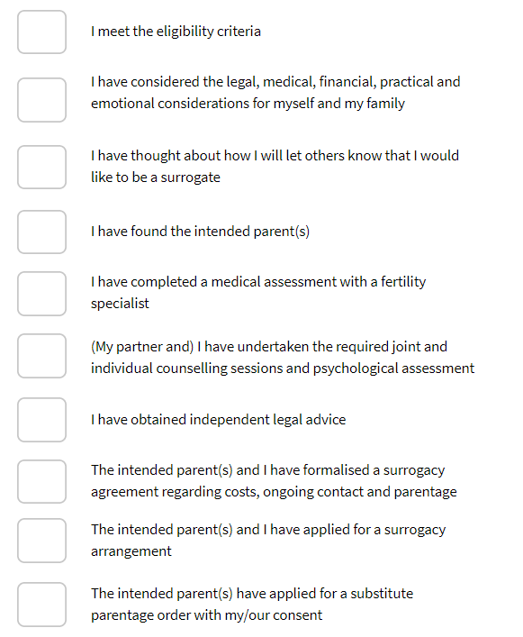 Checklist for surrogates